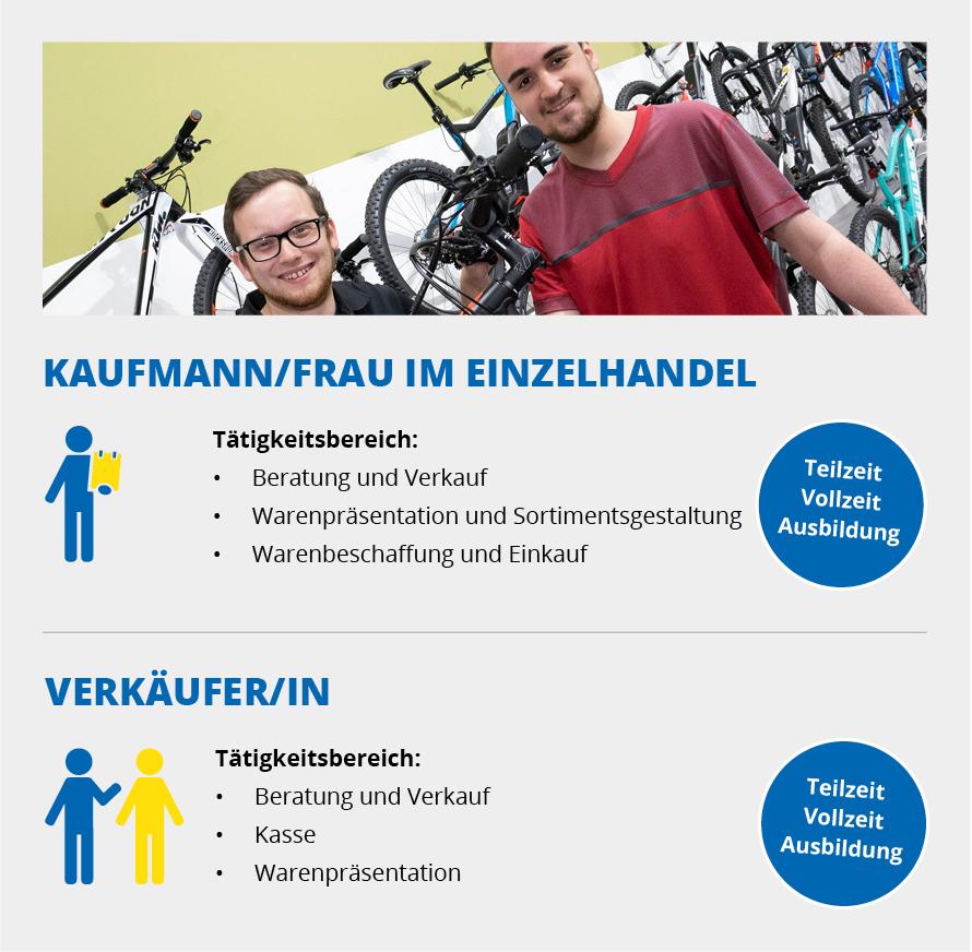 02-Radwelt-Unterseite-Jobs-0718-L03